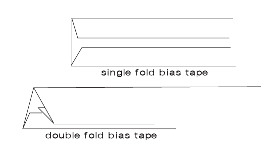 bias tape line drawings